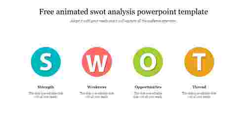 Free animated swot analysis powerpoint template presentation