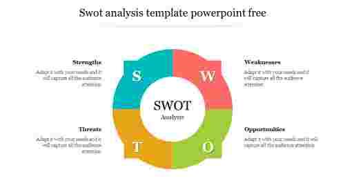 Swot analysis template powerpoint free presentation