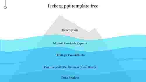 Iceberg%20ppt%20template%20free%20presentation%20slide