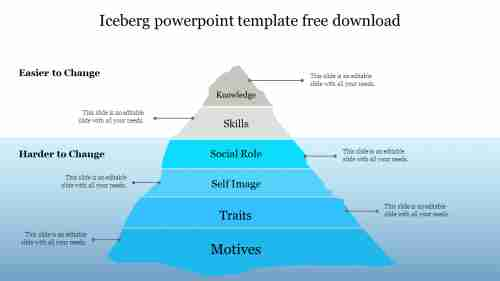 iceberg powerpoint template free download