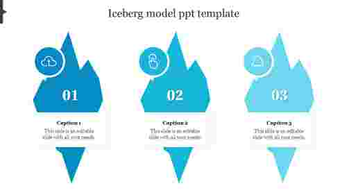 iceberg model ppt template