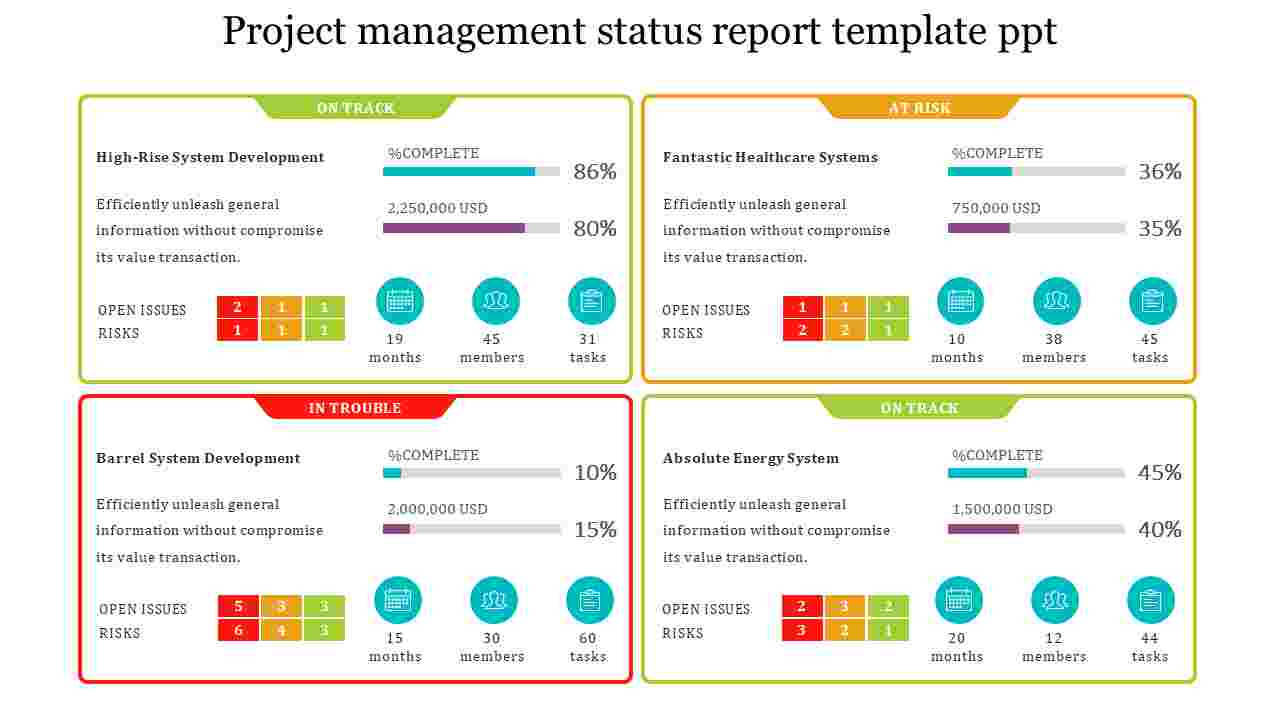 Project management status report template ppt presentation