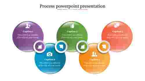 Process powerpoint presentation slide