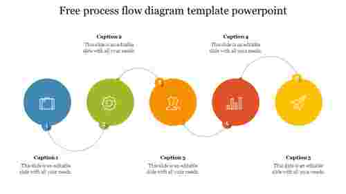 free process flow diagram template powerpoint