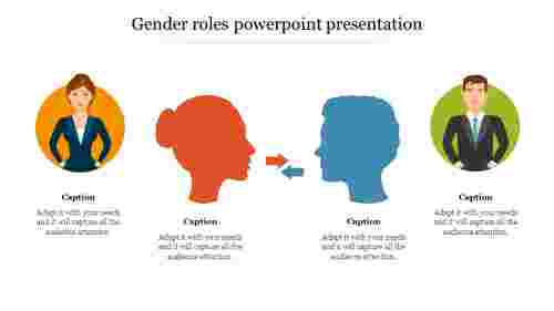 gender roles powerpoint presentation