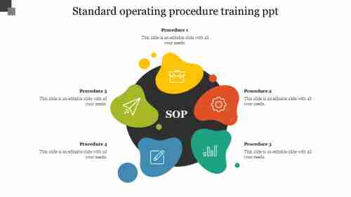 standard operating procedure training ppt