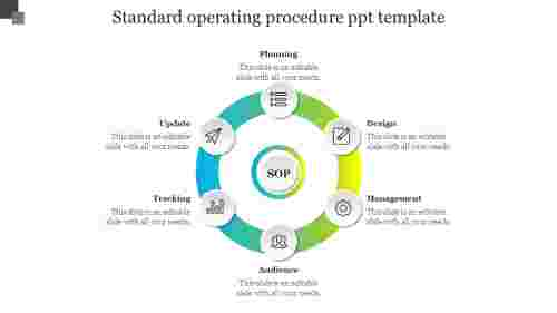 Standard operating procedure ppt template