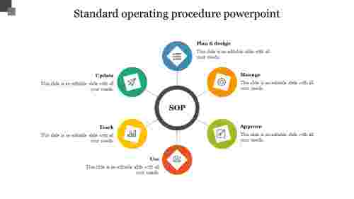 Standard operating procedure powerpoint