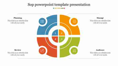 Sop powerpoint template presentation