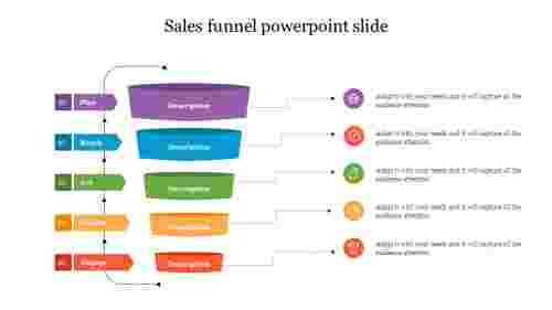 Creative sales funnel powerpoint slide with animation