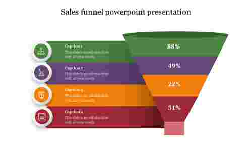 Best sales funnel powerpoint presentation