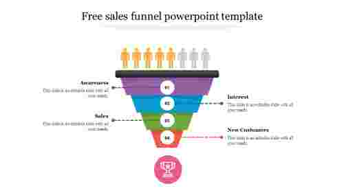 Free sales funnel powerpoint template with animation