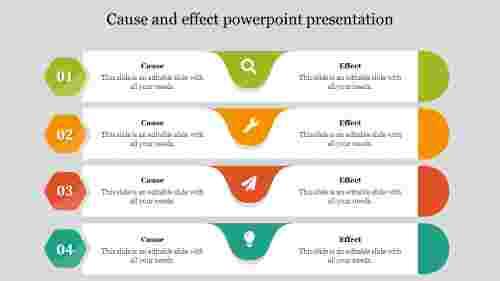 Bestcauseandeffectpowerpointpresentation