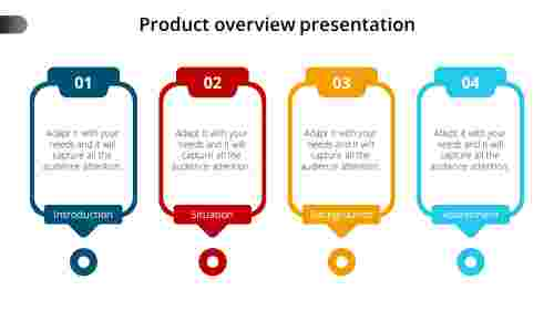 Best product overview presentation templates powerpoint