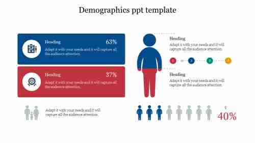 Demographics ppt template