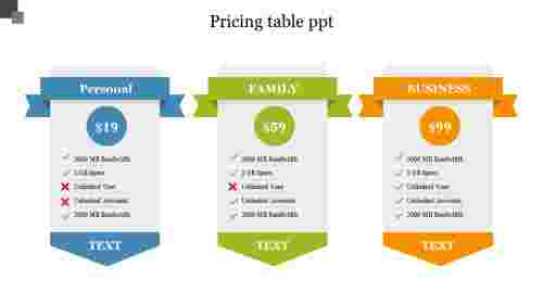 Pricing table ppt