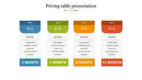 Pricing table presentation