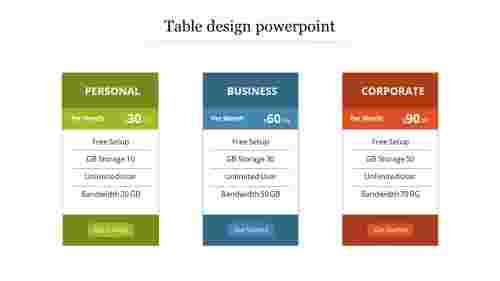 Table design powerpoint template