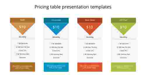Pricing table presentation templates