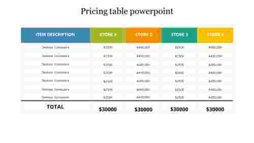 Pricing table powerpoint