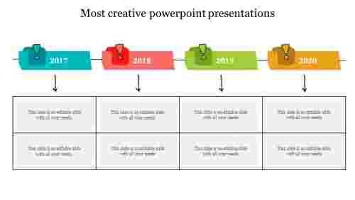 Most%20creative%20powerpoint%20presentations%20slide
