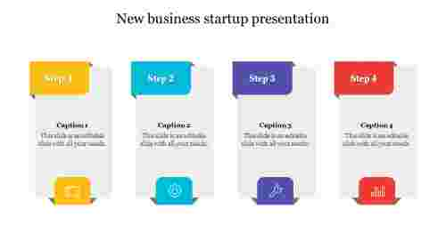 new business startup presentation