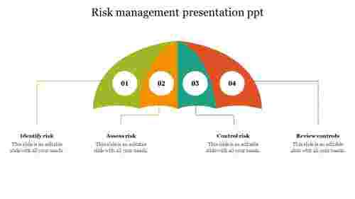 Creative risk management presentation ppt