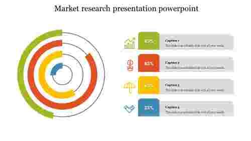 Best%20market%20research%20presentation%20powerpoint%20templates