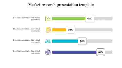 free market research presentation template
