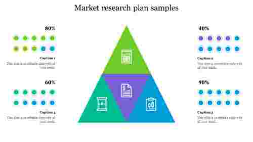 market research plan samples