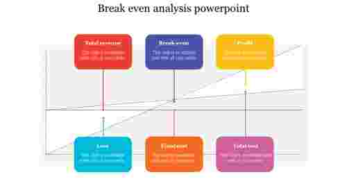 Break even analysis powerpoint