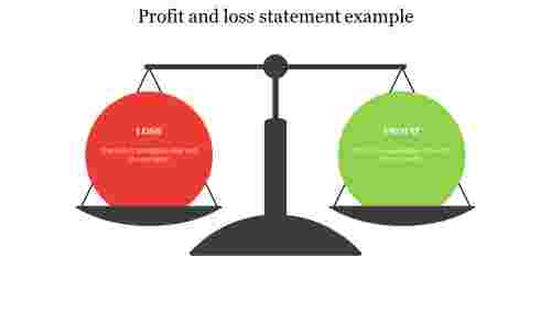 Best%20profit%20and%20loss%20statement%20example%20slide