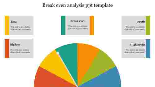 break even analysis ppt template