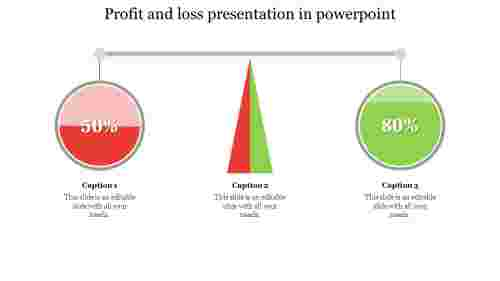 Profit%20and%20loss%20presentation%20in%20powerpoint%20slide