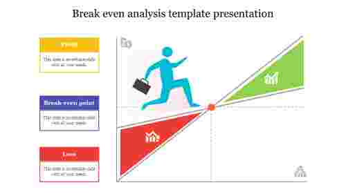 Break even analysis template presentation