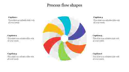 process flow shapes