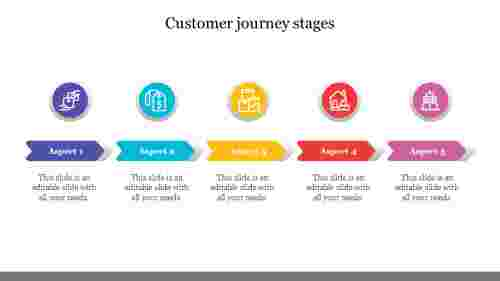 Our%20Predesigned%20Customer%20Journey%20Stages%20Presentation