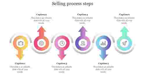 selling process steps