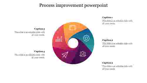 process improvement powerpoint