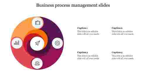 Best business process management slides
