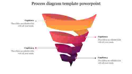 Editable process diagram template powerpoint