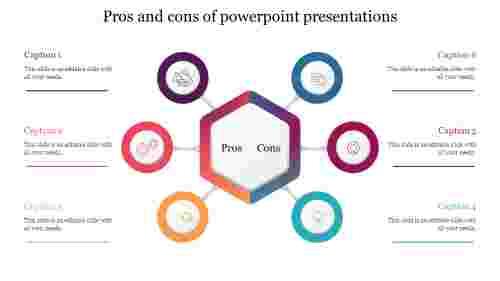 Editableprosandconsofpowerpointpresentations