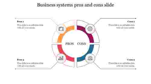 business systems pros and cons slide