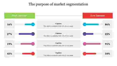 The%20purpose%20of%20market%20segmentation%20presentation