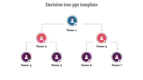 Best%20decision%20tree%20PPT%20Template