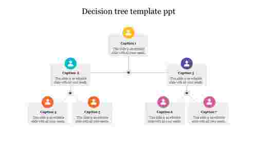 Decision%20Tree%20Template%20PPT%20free%20Slide
