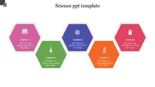 science ppt template free