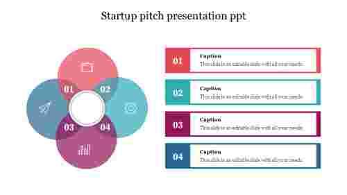 Startuppitchpresentationpptpresentation