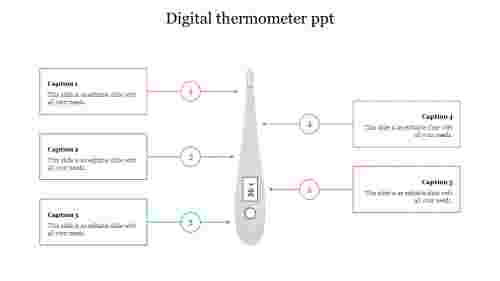 digital thermometer ppt