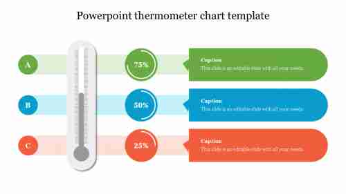 powerpoint thermometer chart template
